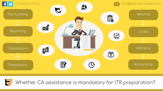 ITR preparation , ITR preparation online, online chartered accountant,, online tax filing , businerss incorporation taxreturnwala