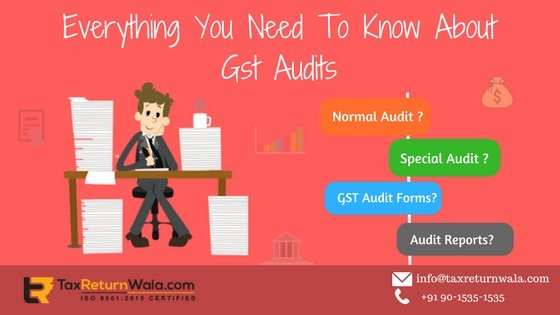 everything you need toknow about gst audits