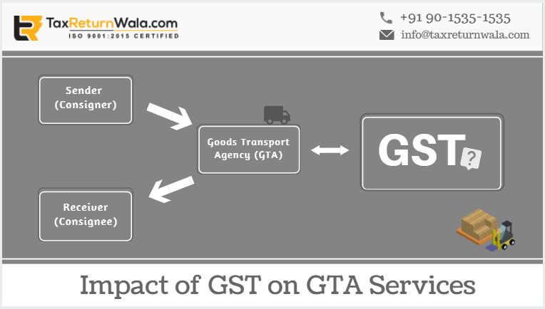 gst services, gta taxes, taxes on gst ,gst on gta, gta services gst calculations,taxreturnwala