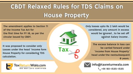 CBDT relaxed rules for TDS claims on house property