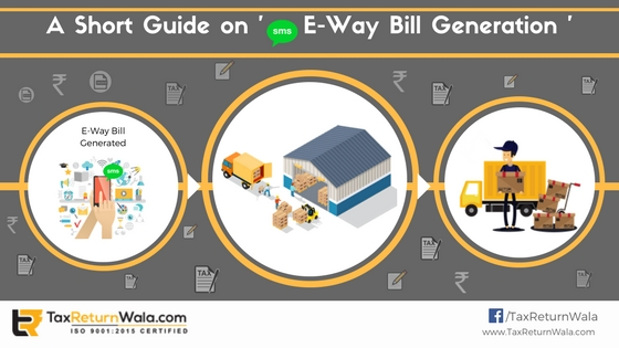 E-Way Bill generation , taxreturnwala, st e way bill, gst bill, gst return filing,gst invoices, gstr filing