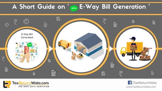 E-Way Bill generation , taxreturnwala, st e way bill, gst bill, gst return filing,gst invoices, gstr filing