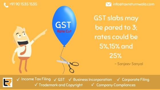gst slabs reduced to three, sanjeev sanyal new update, taxreturnwala quick news, taxreturnwala news, gst file online , income tax file online , msme registration online