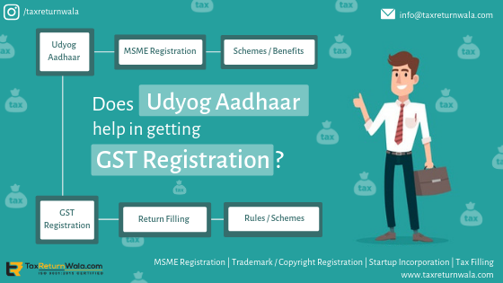 Can Udyog Aadhaar help in Getting GST Registration