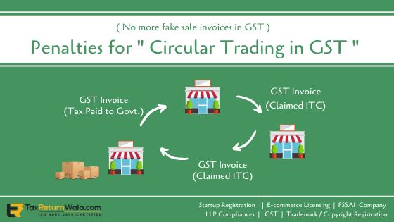 Circular trading in GST